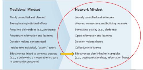 network-mindet_monitor-image